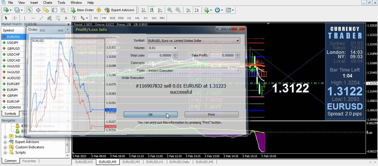 Abdul Soomro Eurusd 3 February 2012 Trading Analysis