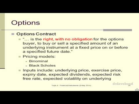 Accounting for Financial Instruments - Part 5/7