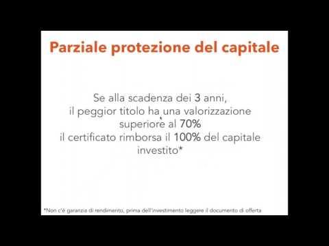 Bonus 10% Certificate by Commerzbank