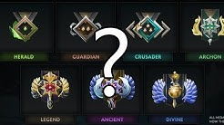 What Your Dota 2 Rank Says About You