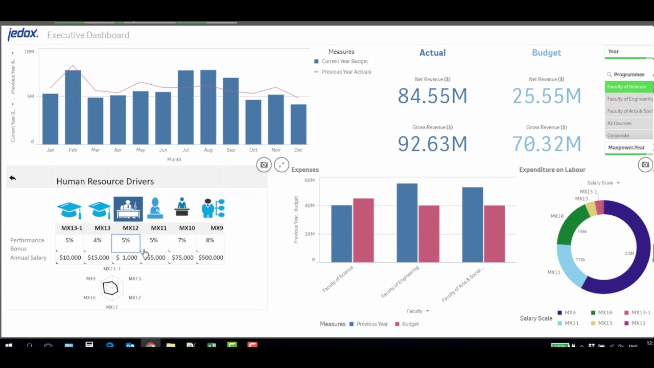 Extending Qlik with Planning & Write Back Capabilities