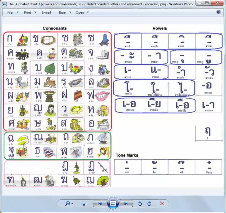 Simplifying the Thai Alphabet the Rapid Way YouTube – Thai Alphabet Chart