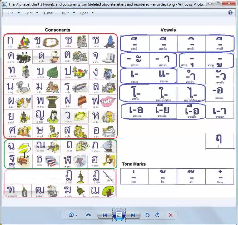 Simplifying the Thai Alphabet - the Rapid Way - YouTube - thai alphabet chart