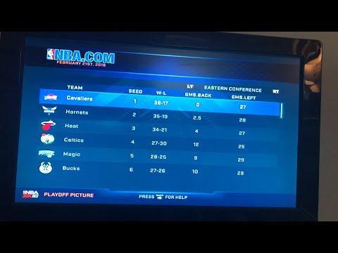 Rockets vs. Cavs (NBA Playoff Push on WUB Network)