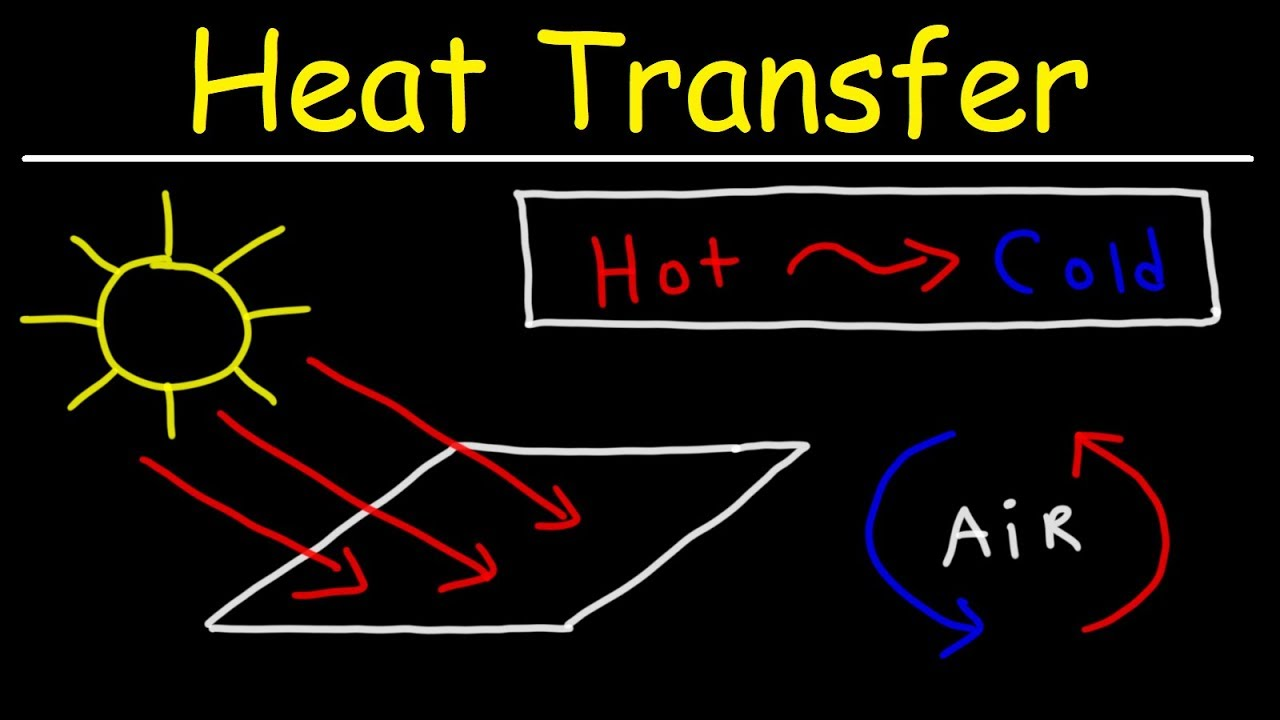 Heat Transfer - Conduction [ 720 x 1280 Pixel ]
