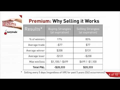 Options Trading: Selling vs. Buying