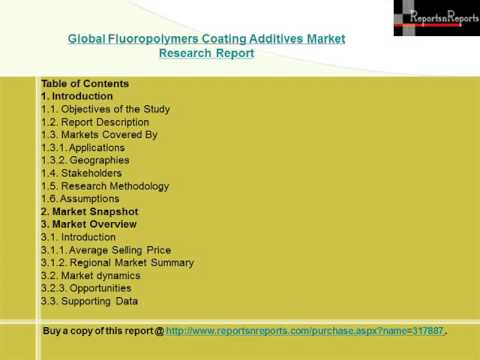 2019 Global Fluoropolymers Coating Additives Market Research Report