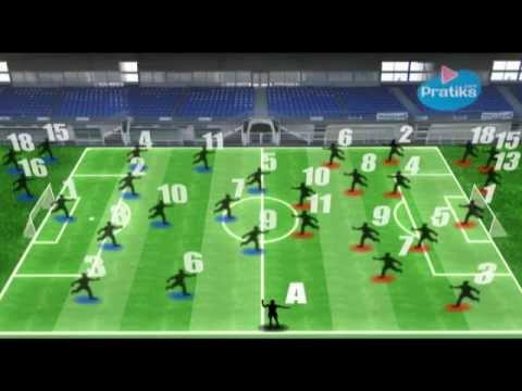 Football Regel