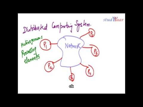Distributed Database Introduction  with English Subtitles
