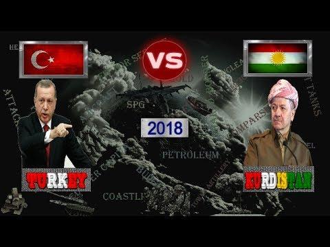 Turkey vs Kurdistan   -  Total Power Comparison and other Statistics