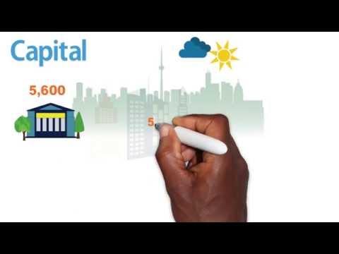 2015 Toronto Budget - The Capital Budget