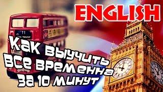 Как выучить все временна за 10 минут?!   Английский в перспективе   Уроки английского 1