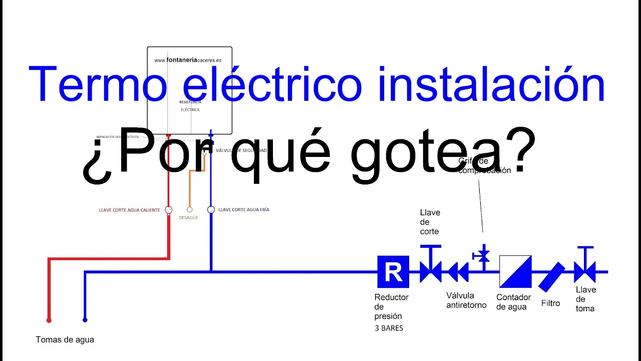 Termo el ctrico instalaci n por qu gotea la v lvula de for Como reparar llave de ducha que gotea