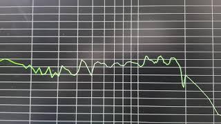 Porównanie kolumn głośnikowych Art Audio vs Aiwa