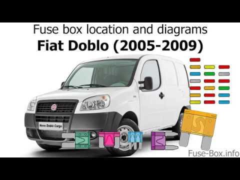 fiat ducato 2 8 jtd fuse box location fiat doblo van fuse box wiring diagrams  fiat doblo van fuse box wiring diagrams
