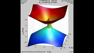 Quantum wave packet at a conical intersection seam (adiabatic representation)