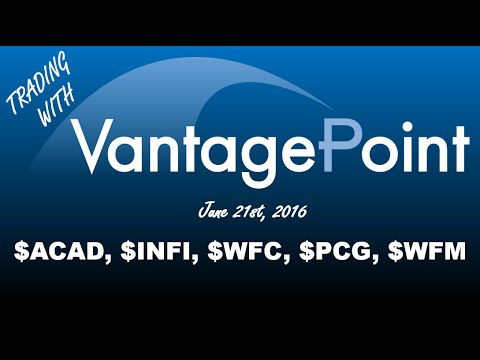 Trading with VantagePoint June 21st, 2016