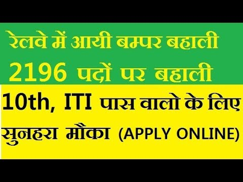 Central Railway Recruitment 2017 | 2196 Apprentice Jobs Apply Online