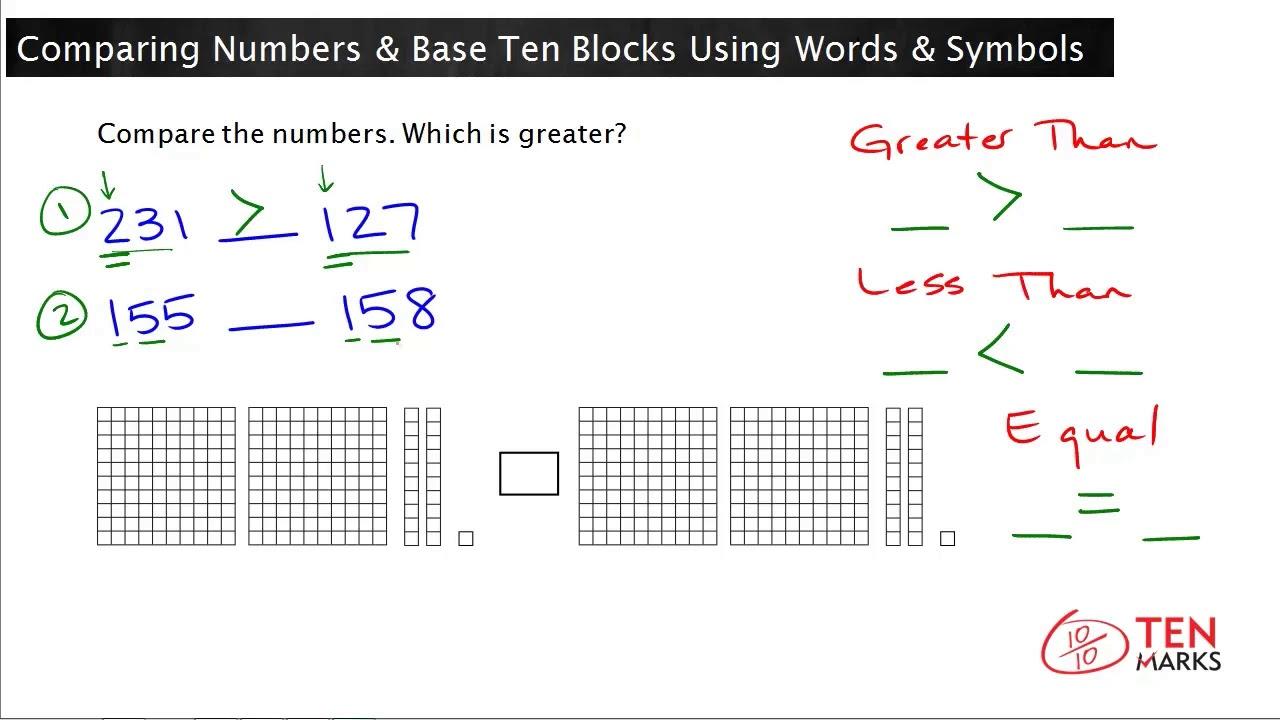 Comparing numbers base ten blocks using words symbols 2nbt4 comparing numbers base ten blocks using words symbols 2nbt4 biocorpaavc Image collections