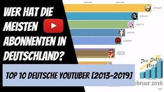 Wer hat die meisten Abonnenten in Deutschland? - Top 10 Deutsche Youtuber  (2013-2019)