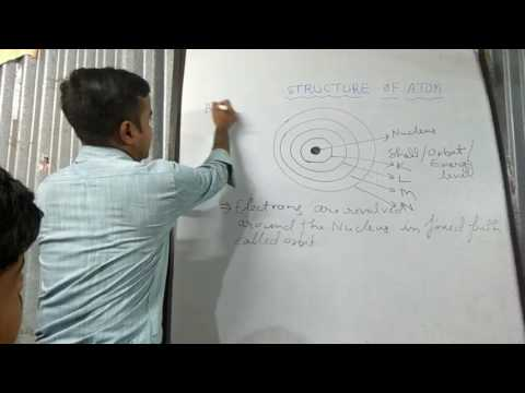 Structure of atom for class 8