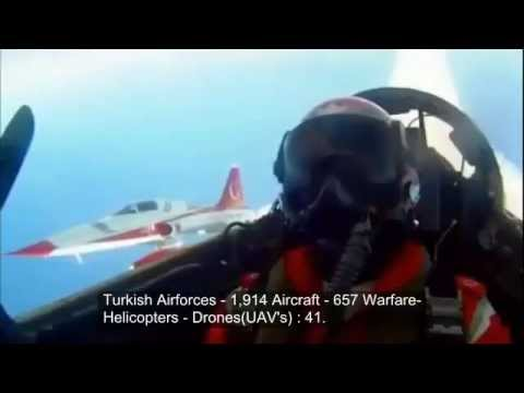 Turkish Army vs Greek army - Comparison