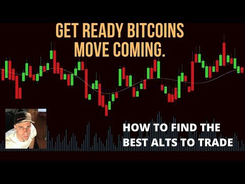 THIS IS HOW YOU FIND THE BEST ALTCOINS. (Bitcoins next move..)