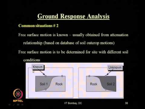 Mod-08 Lec-31 Site Response Analysis