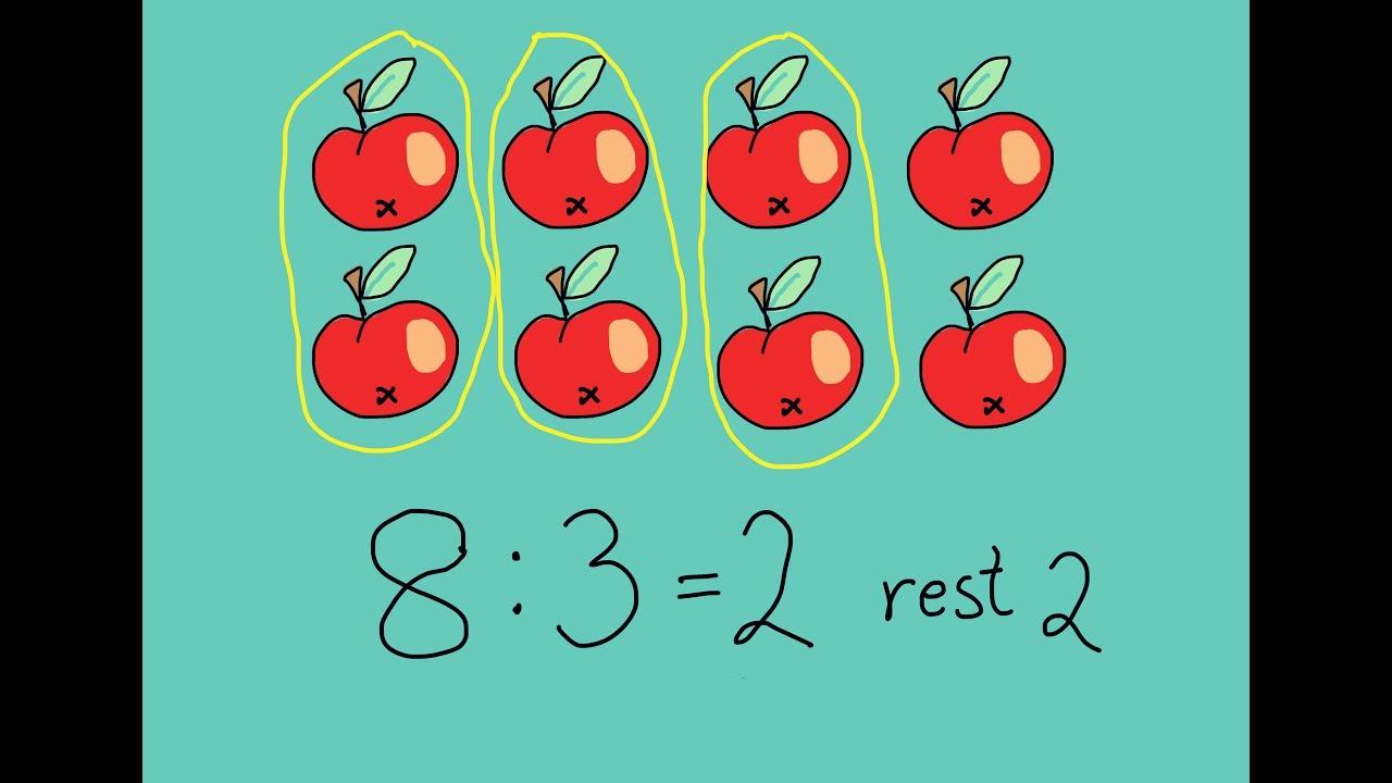 Lær: Hvordan dividerer man, og hvad betyder division,  dele og deles  Med musen Metermål