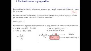 Tema 2. Contraste de hipótesis con una muestra