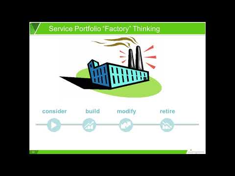 """Manage Your ServiceNow Demand (aka creating a ServiceNow """"Services Factory"""")"""