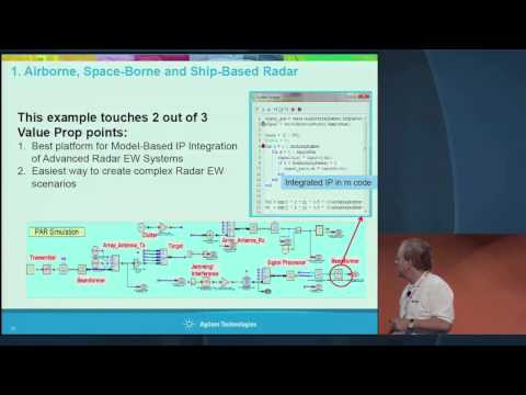 Simulation of Airborne, Space-Borne and Ship-Based Radar Systems With Complex Environment
