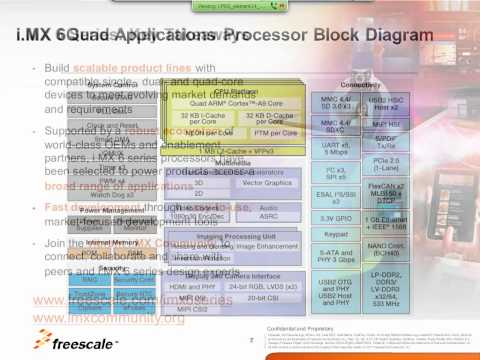 Freescale SABRE Lite Board: i.MX Your Interface to the World