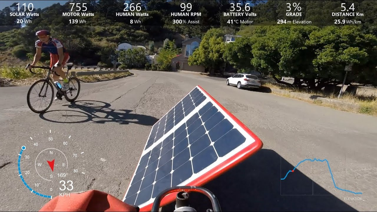 Around the world on a solar ebike - Page 2 - Endless Sphere