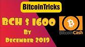 Meep: A Bitcoin Cash Script Debugger - YouTube
