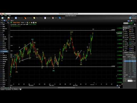 Market Update for April 26, 2017