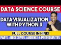 B.Sc 2nd Year Computer Science  Third Paper  ( Data ...