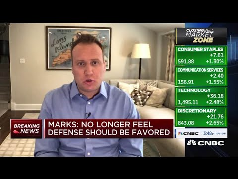 Josh Brown On The State Of The Markets