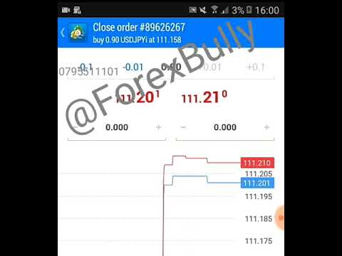 Trade forex with tos