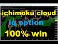 Best iq Option Strategy 2018 - 100% Wining Ichimoku Cloud Indicator Binary Option