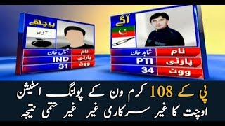 Unofficial Results of PK-108 in EX-FATA