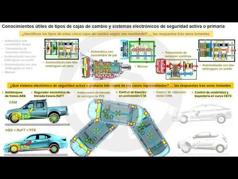 EVOLUCIÓN DE LA TECNOLOGÍA DEL AUTOMÓVIL A TRAVÉS DE SU HISTORIA - Módulo 0 (15/16)