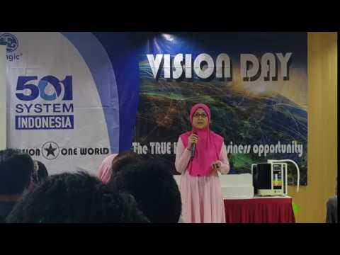 Testimoni Penderita Kanker Payudara Setelah Minum Kangen Water