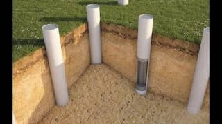 Столбчатый фундамент своими руками(, 2016-06-07T13:21:34.000Z)