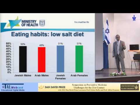 Central Government's Role In Health Promotion And Preventetive Medicine In Israel