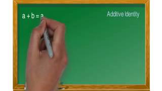 GSEB | Class 7 | Integers | Properties of Addition
