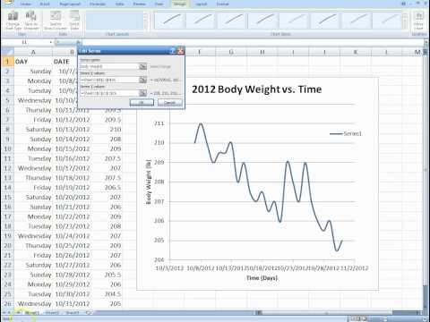 microsoft-excel:-tracking-your-body-weight-(part-2)