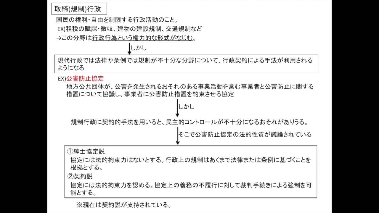 行政法] 4章-2.行政契約 - YouTu...