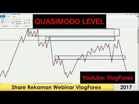 [part-4]-quasimodo-level,-share-webinar-vlogforex