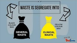 how clinical waste is disposed